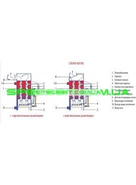 Котел напольный дымоходный газовый ATON Atmo 10E