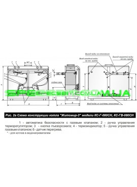 Котел газовый АТЕМ Житомир-3 КС-ГВ-080 СН двухконтурный напольный дымоходный вверх