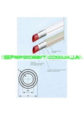 Труба алюминиево-полимерная композитная PN25 20x3.0 Blue Ocean T- Fusion