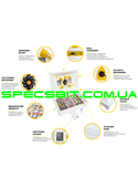 Инкубатор с механическим переворотом Инверторный Теплуша 100 ИБ 220/50 ЛМВ лампы, влагомер